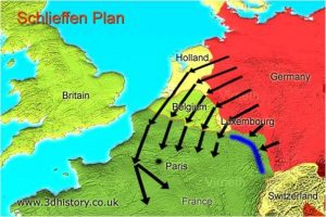 History Schlieffen Plan