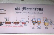 Flow chart at St Bernardus Brewery – Beers and Battlefields of Flanders WW1 Tour